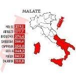 Basilicata: prima regione in Italia per certificazione bilanci in sanità