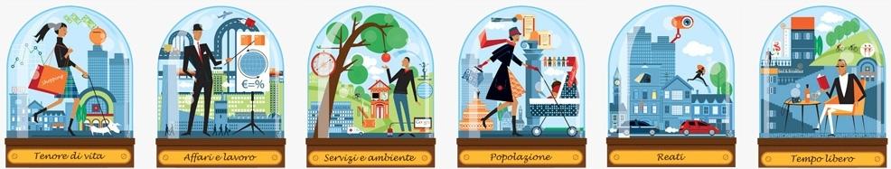 Rapporto «Qualità della vita» de. Il Sole 24 Ore nelle province italiane